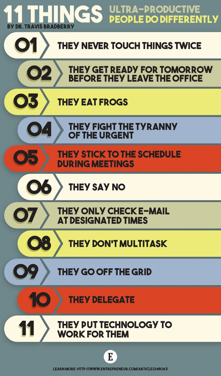 11 Things UltraProductive People Do Differently