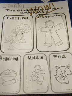 Create a Story Map for books we read: setting, main character, author, beginning, middle & end