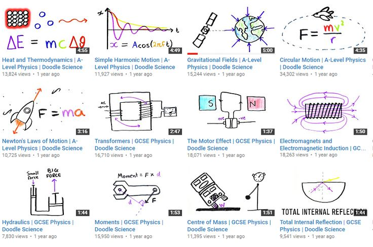 Very good compilation of summary videos on A-Level Physics --- Doodle Science teaches you GCSE and A level Physics in a less boring way in almost no time!