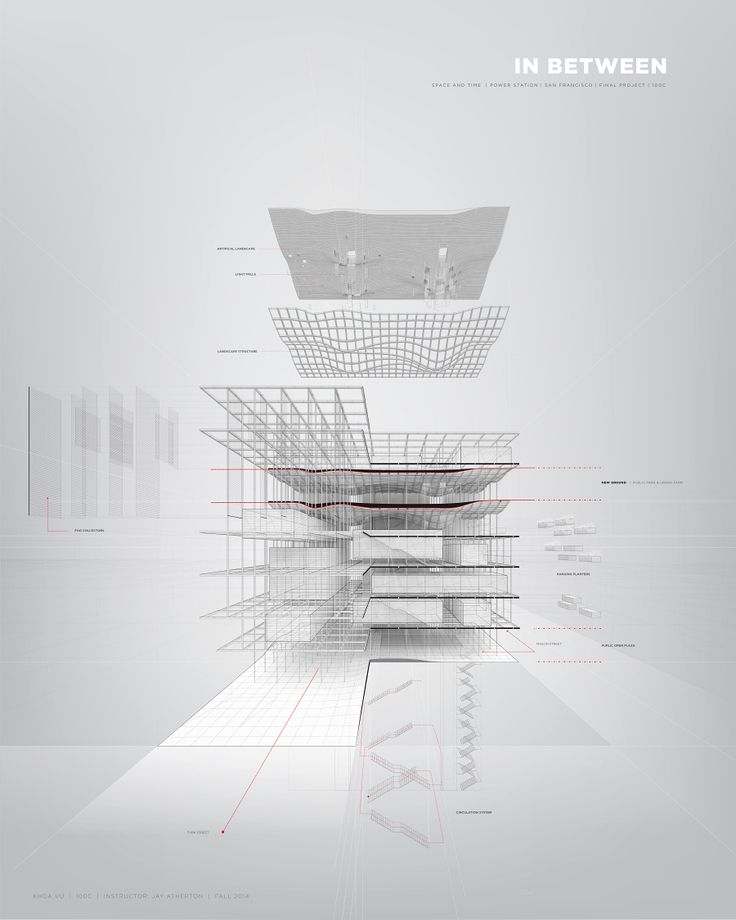 student : Khoa Vu university : UC Berkeley location : Berkeley, CA, USA degree : B.A of Architecture advisor : Jay Atherton project title : In Between | The New Urban Condition This project focuses...