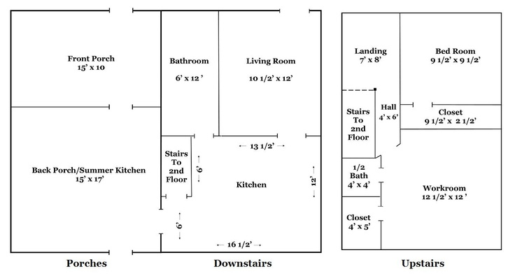 This is the layout of the house. Dimensions are approximate.