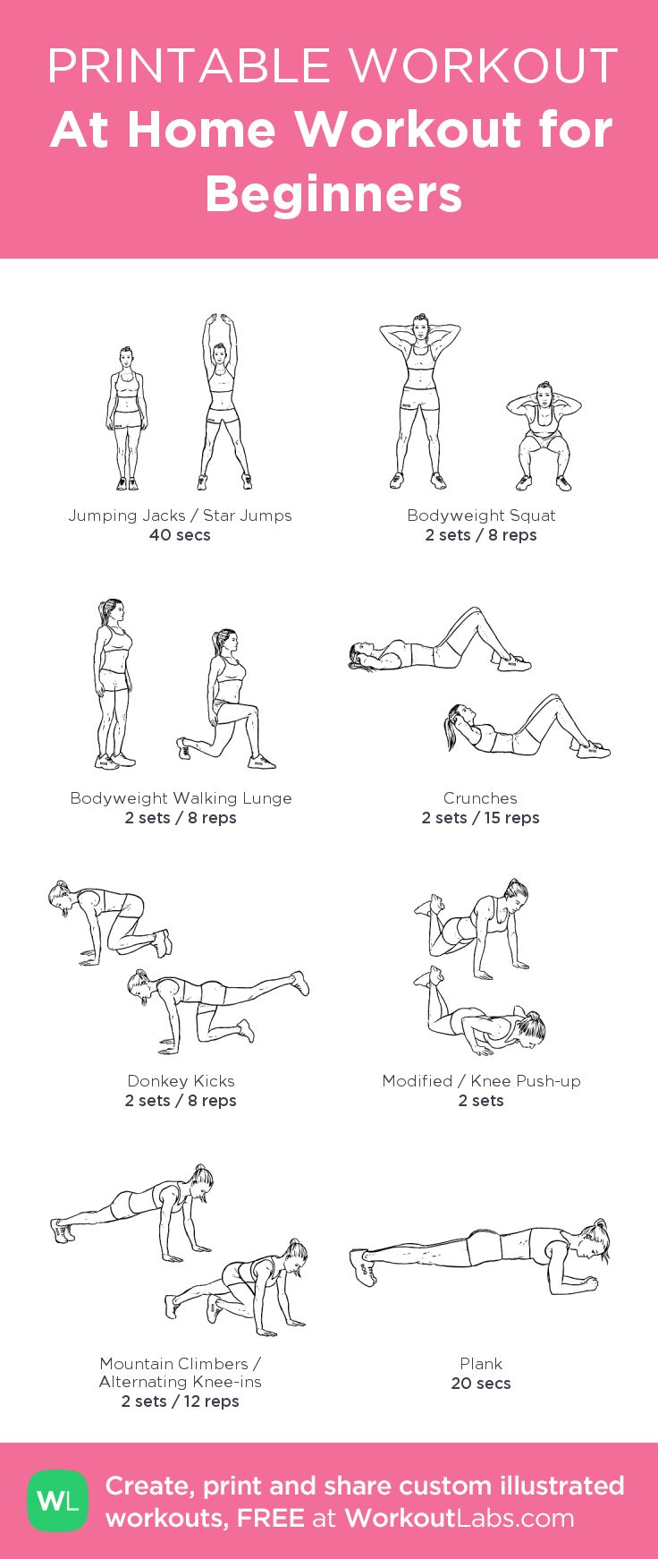 At Home Workout for Beginners – my custom workout created at WorkoutLabs.com • Click through to download as printable PDF! #customworkout