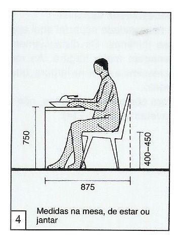 altura padrão de mesa de jantar: 75 a 80cm; altura padrão de assento de cadeiras: 43 a 45cm Essas são medidas baseadas na ergonomia para o conforto no uso. Emoticon wink
