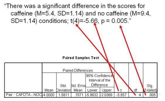 How do I report paired samples T-test data in APA style