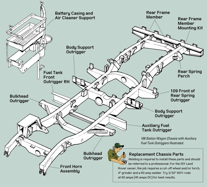 Pin on Defender Range Rover Parts Diagram on