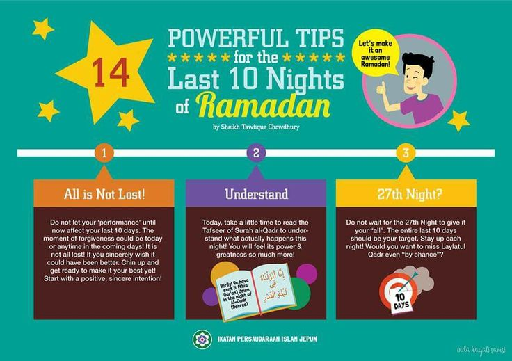 Tips Ramadhan