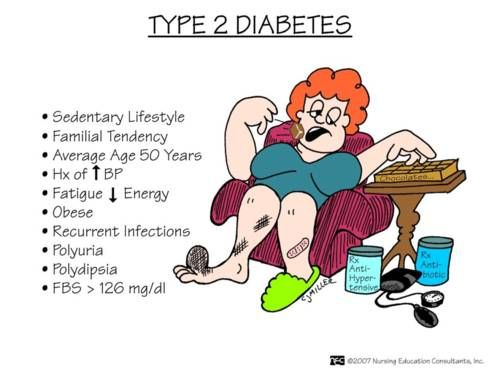 Type 2 Diabetes (Non-insulin dependent) Signs  Symptoms DM2 is often first treated with lifestyle changes, such as nutrition and exercising. If notsuccessfulthe pt may beprescribedand oral hypoglycemic such as, metformin (glucophage). Although, if you are treating a DM2 patient in the hospital they often receivesupplementalinsulin.