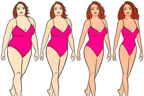 La dieta de la piña y el atún, es una de las más utilizadas por los famosos para bajar de peso de manera rápida y sin afectar su salud, ya que aunque es una dieta que restringe algunos alimentos, p…