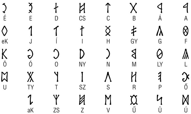 old hun / hungarian alphabet, script http://blog.fazekas.info/wp-content/uploads/2010/04/abcch9.png