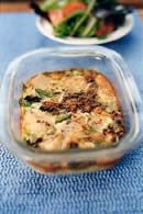 Potato Capsicum And Mushroom Frittata Recipe