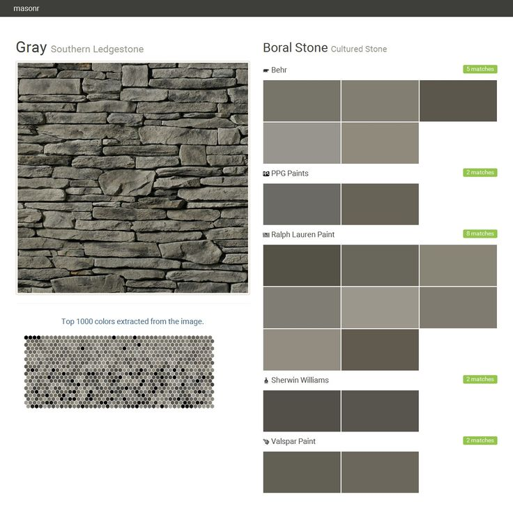 15 best pro fit ledgestone images on pinterest for Southern paint supply