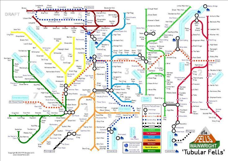 Tubular Fells.  Wainwright's walks as a tube map - amazing.