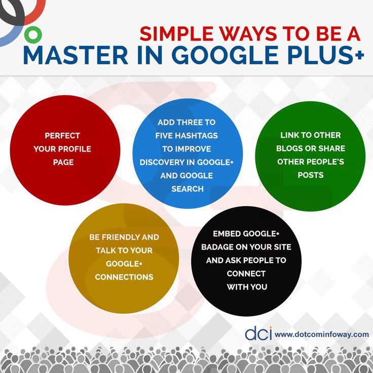 Simple Ways To Be a Master In Google Plus!