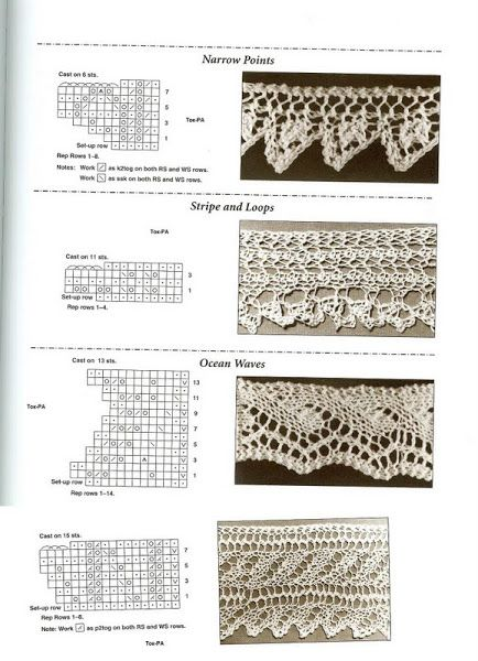 Four Lace knit edgings ~~ Картинка