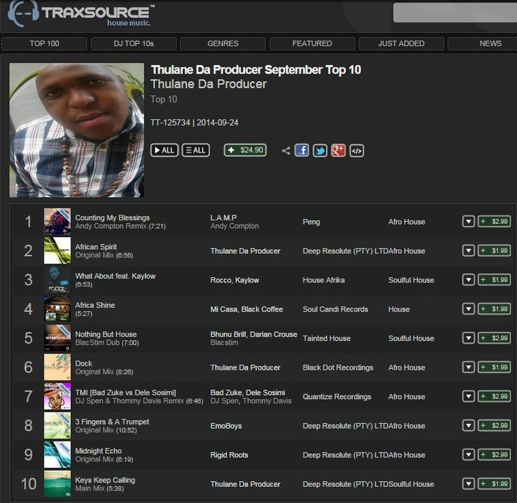 Say something about this... Thulane Da Producer September Top 10 Check It Out  http://www.traxsource.com/title/372023