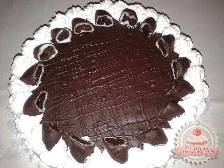 Szilvagombóc torta egyszerűen