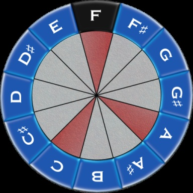 Major Triad in Key of F from Scale Tapper: Online