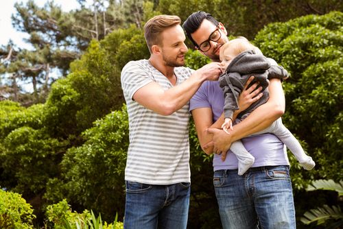 adoption by same-sex sufferers who