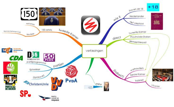 Meer over verkiezingen op meester Henk - STAATSINRICHTING :: staatsinrichting.yurls.net
