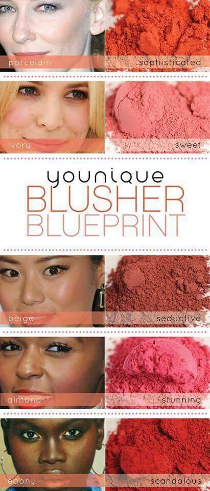 Younique blusher is a mineral based make up. It comes in a compact with mirror in pressed powder form. Five colours (colors) to choose from. Highly pigmented so will last such a long time! Pairs well with the Younique blusher brush.