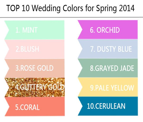 Top 10 Wedding Colors Ideas and Wedding Invitations for Spring 2014 |