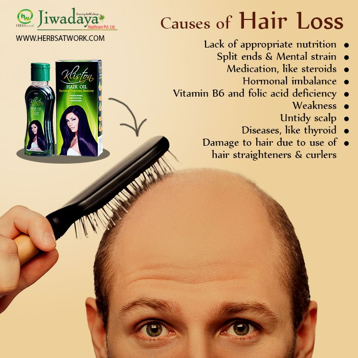 Herbal ways to stop hair falls. Read more on http://herbsatwork.com/product-details/klistonhairoil.html #StopHairFall #HairFallRemedy #HairFallControl