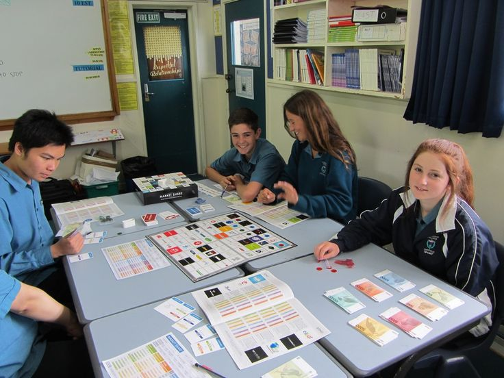 Glendowie College Play Market Share Game