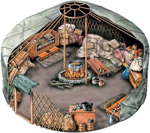 Yurt. A yurt is a Mongolian tent.  Or, you could look at it as a house with canvas and lattice walls.  Portable.