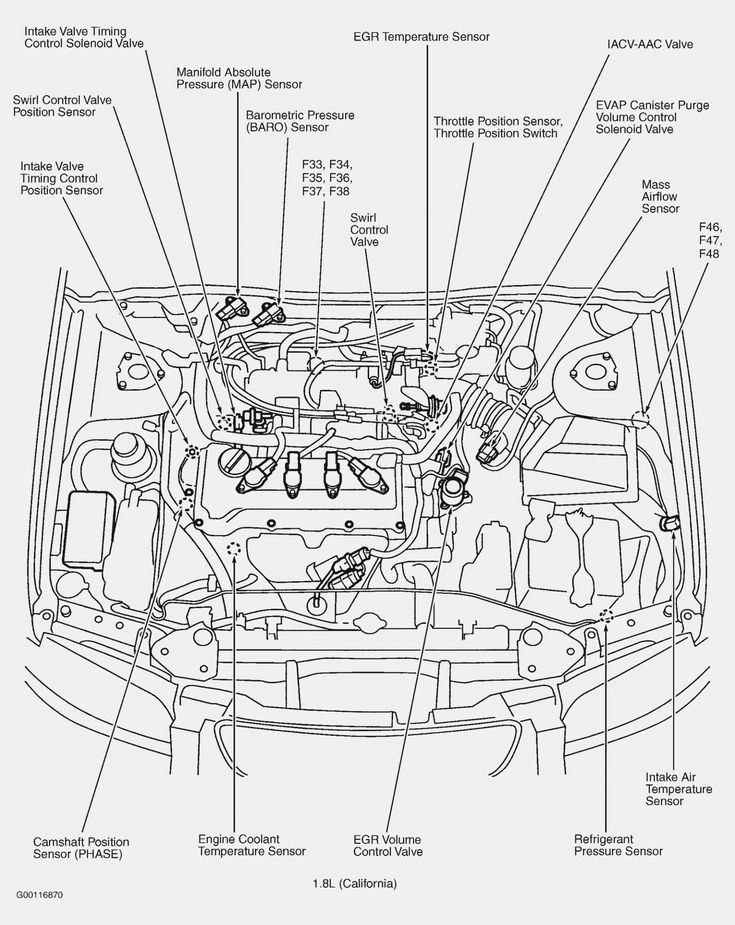 Qg7de Engine Diagram Kit di 2020