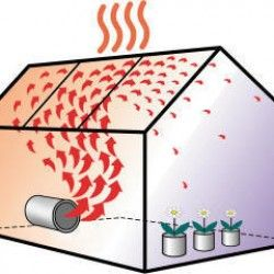 Greenhouse Heating – A Need to Know Guide - My Greenhouse Plans