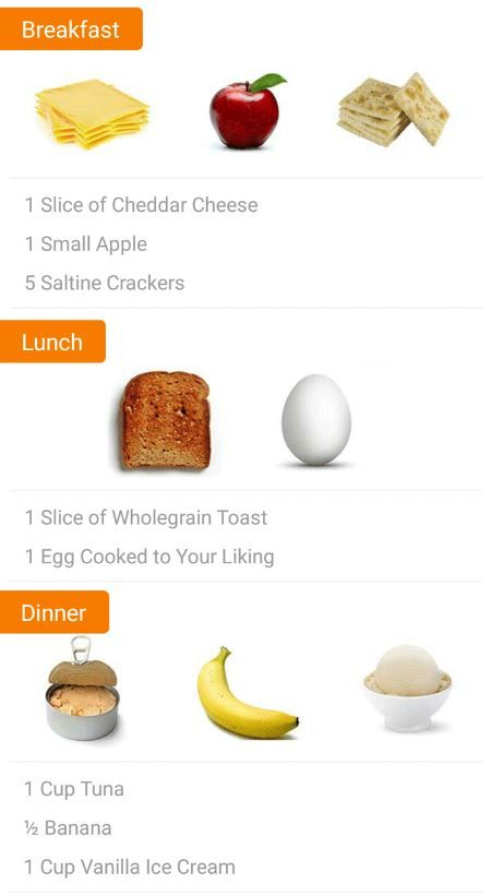 Military Diet plan day 3 Breakfast 5 saltine crackers 1 slice of cheddar  cheese 1 small apple Lunch 1 hard boiled egg (or cooked however you like) 1  slice ...