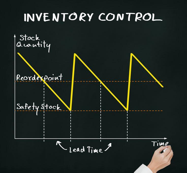 Inventory Optimisation Consultants