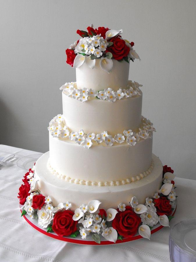 Resultado de imagen de cake decorating