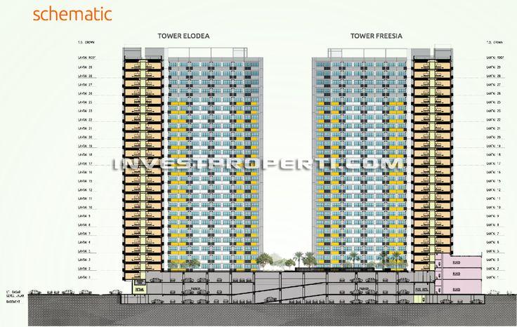 Schematic Building SpringLake View Apartemen Bekasi