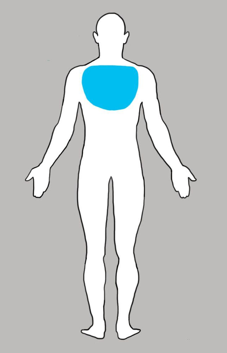Почему болят части тела