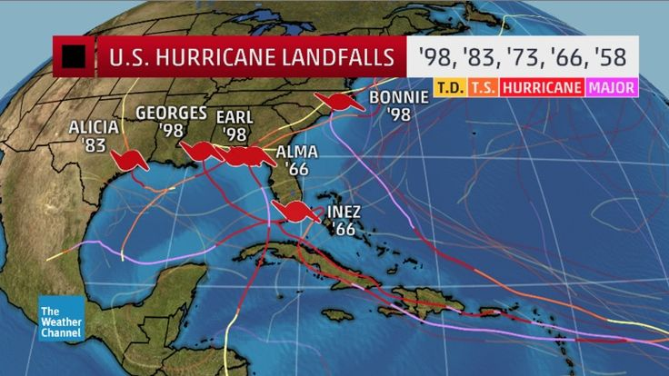 """""""Florida has had an extraordinary run of luck over the last 10 years since its last hurricane impact (Hurricane Wilma in 2005). The longest hurricane-free streak for the Sunshine State in records dating to 1851."""" After noting how it's been a decade since our state has experienced a direct hurricane landfall, The Weather Channel explains how El Nino could affect the 2016 hurricane season."""