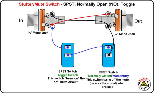 Mute Switch  Spst  Normally Open  Toggle Wiring Diagram