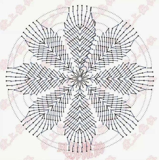Mejores 79 imágenes de boinas y gorros crochet en Pinterest ...
