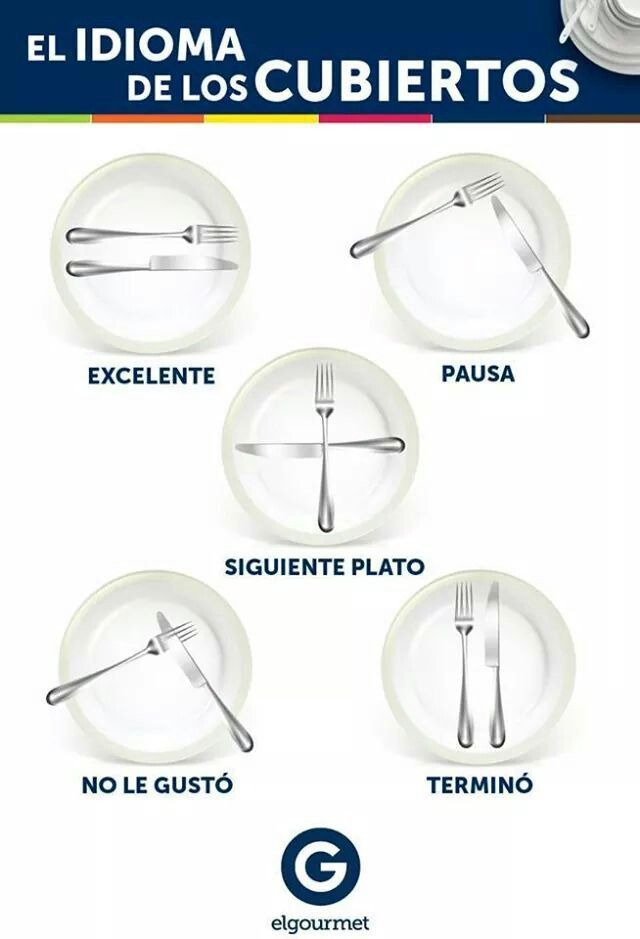 31 best images about protocolo de cubiertos on pinterest for Como colocar los cubiertos en la mesa