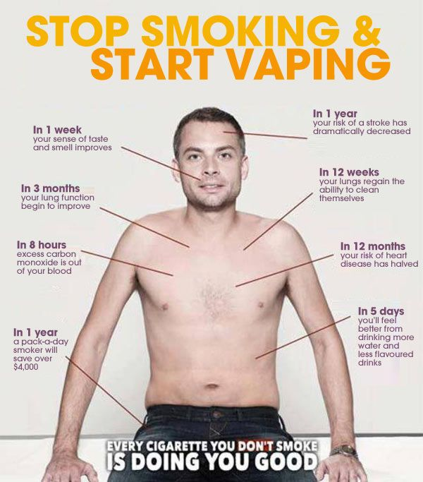 This Is The Site You Need To Look At Before You Start Your: Stop Smoking & Start Vaping!