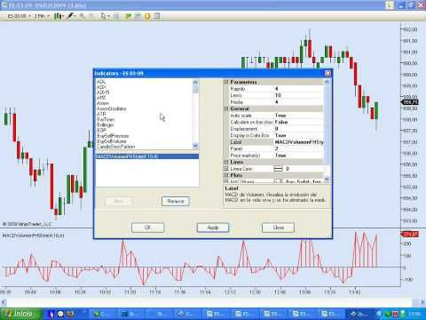 News trading software for forex binary counting system