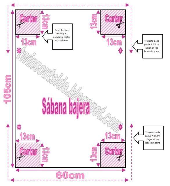 M s de 1000 ideas sobre tutorial de s banas para cuna en for Medidas sabana matrimonial