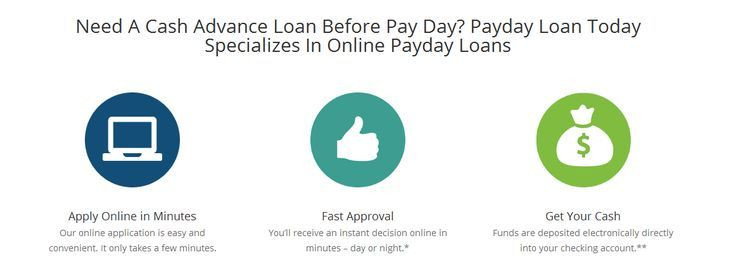 Online Payday Loans Same Day  Able To Tackle Your Any Small Monetary Needs! @