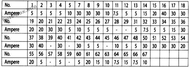 Bmw X3 F25 2011 2017 Fuse Box Diagram Bmw X3 Fuse Box 2012 Fiat 500