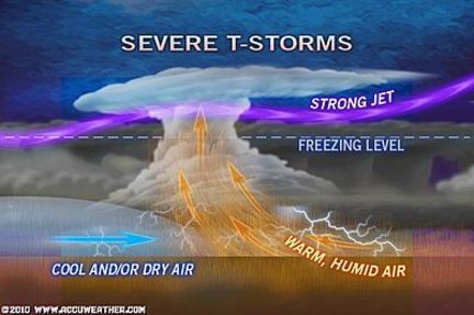 Severe thunderstorm watch is issued for N.J. | NJ.