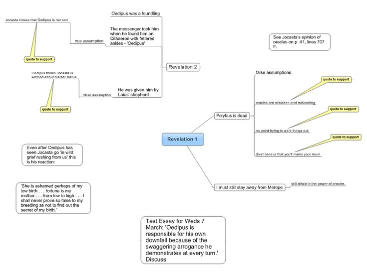 best oedipus the king images ancient oedipus learns the truth mind map biggerplate