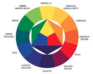 Teoría del color en 2020 (con imágenes) Teoria del color