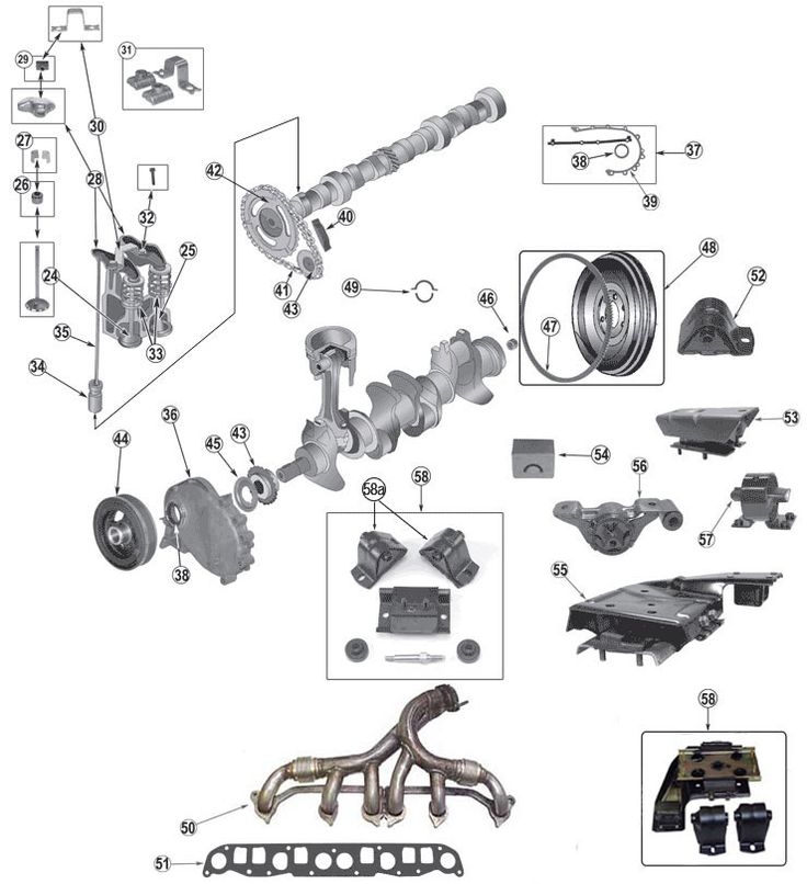 Where Is Bank Sensor On 2001 Jeep O2 Sensor Located Code Po141 also RepairGuideContent as well 2 5l Engine Diagram moreover RepairGuideContent furthermore 1361889 Vacuum Line R R On 1988 F150 302 5 0l. on ford 2 5 liter i4 engine