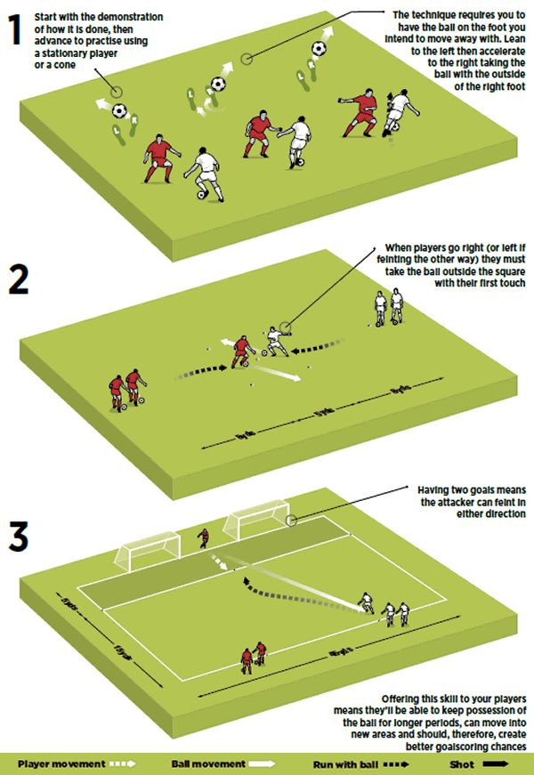 soccer skills how to play like a pro