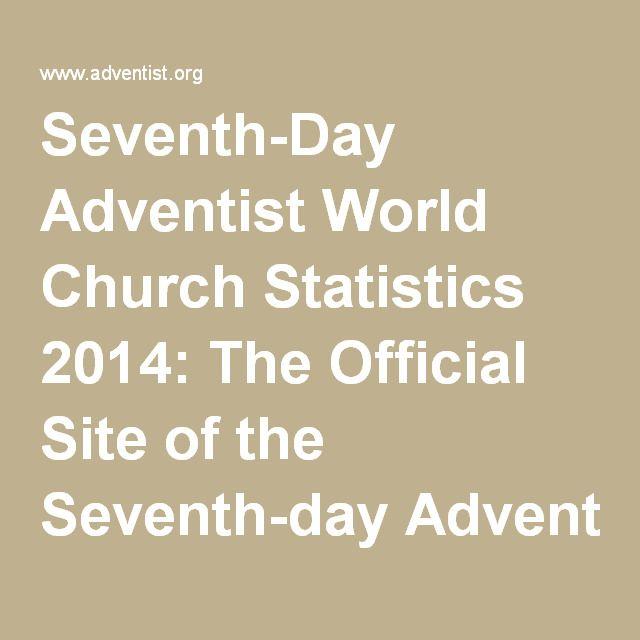 Seventh-Day Adventist World Church Statistics 2014: The Official Site of the Seventh-day Adventist world church